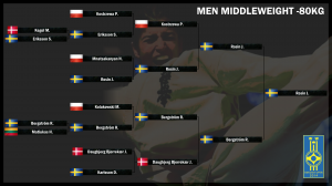tree_men_middleweight_80kg
