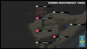 tree_women_heavyweight_65kg