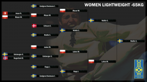 tree_women_lightweight_65kg
